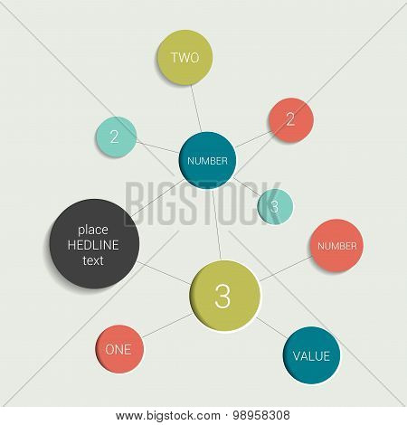 Circle Flowchart Scheme.