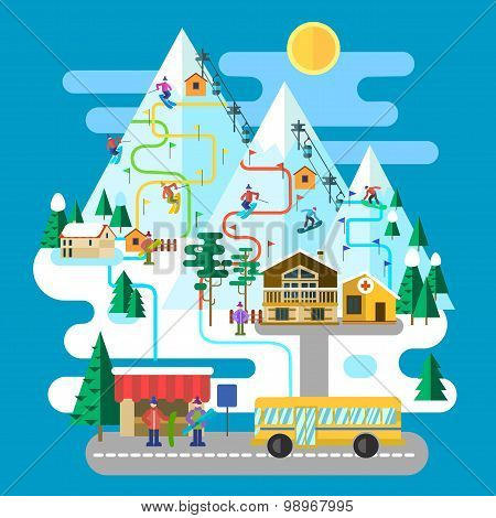 ski infographic