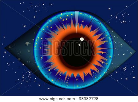 illustration with cardinal signs in blue eye