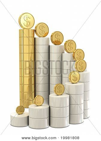 Spiral stairs and golden dollar coins
