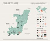 Vector Map Of Congo. High Detailed Country Map With Division, Cities And Capital Brazzaville. Politi poster