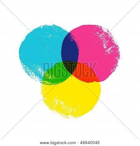 CMYK circles
