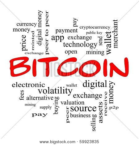 Bitcoin Word Cloud Concept In Red Caps