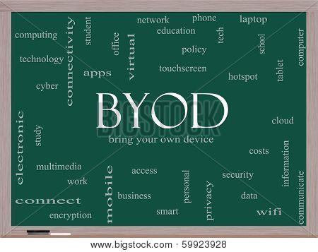 Byod Word Cloud Concept On A Blackboard