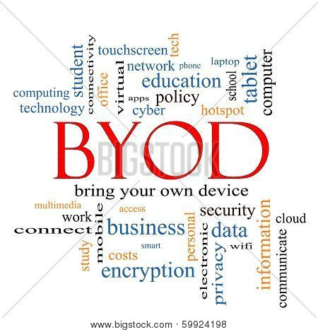 Byod Word Cloud Concept