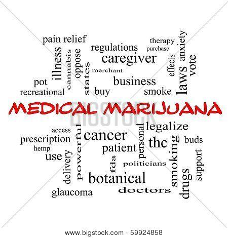 Medical Marijuana Word Cloud Concept In Red Caps