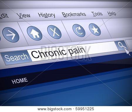 Chronic Pain Concept.