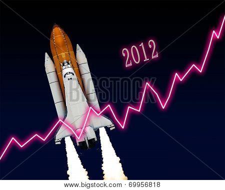 2012 Year Chart