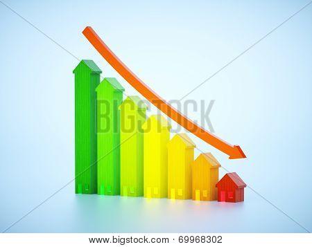 decreasing graph of real estate