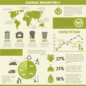 pic of dumpster  - Garbage recycling infographic elements set with icons and charts vector illustration - JPG