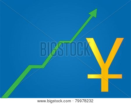 Currency Growth Chinese Yuan