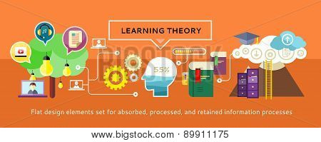 Learning Theory Concept