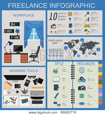 Freelance infographic template. Set elements for creating you own infographic