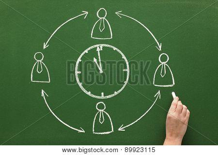Deadline Concept On Blackboard