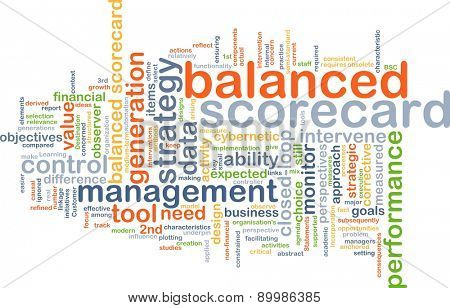 Background text pattern concept wordcloud illustration of balanced scorecard