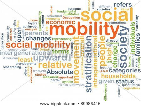 Background text pattern concept wordcloud illustration of social mobility