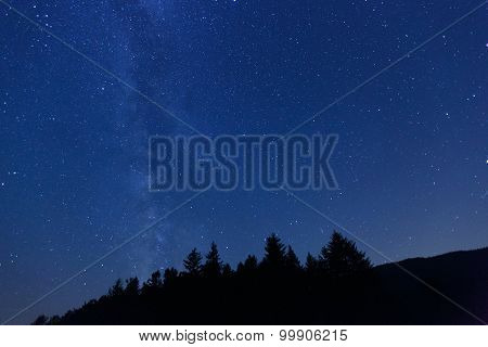 Blue Night Sky With Stars And Visible Milky Way