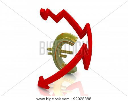 Euro down. 3D render.
