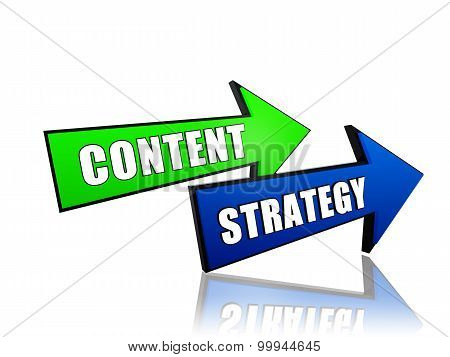 Content Strategy In Arrows