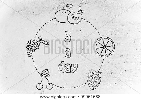 5 A Day Fruit And Veggies Circle